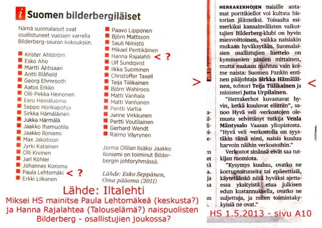 Wikipedian mukaan Bilderberg - kokouksiin osallistuneita suomalaisia.